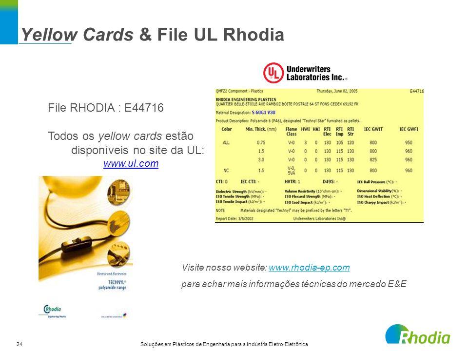 24 Soluções em Plásticos de Engenharia para a Indústria Eletro-Eletrônica Yellow Cards & File UL Rhodia File RHODIA : E44716 Todos os yellow cards est