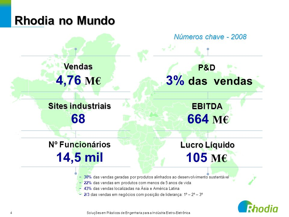4 Soluções em Plásticos de Engenharia para a Indústria Eletro-Eletrônica Rhodia no Mundo Números chave - 2008 30% das vendas geradas por produtos alin