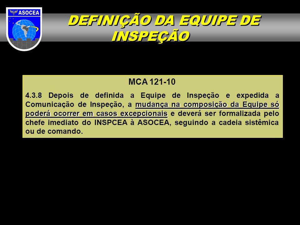 MCA 121-10 mudança na composição da Equipe só poderá ocorrer em casos excepcionais 4.3.8 Depois de definida a Equipe de Inspeção e expedida a Comunica