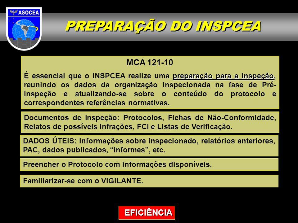 MCA 121-10 preparação para a inspeção É essencial que o INSPCEA realize uma preparação para a inspeção, reunindo os dados da organização inspecionada