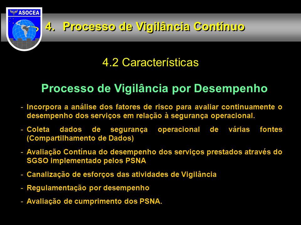 4.2 Características Processo de Vigilância Contínuo Processo de Vigilância por Desempenho -Incorpora a análise dos fatores de risco para avaliar conti