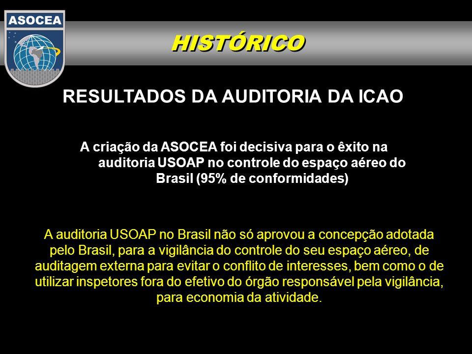 A criação da ASOCEA foi decisiva para o êxito na auditoria USOAP no controle do espaço aéreo do Brasil (95% de conformidades) A auditoria USOAP no Bra
