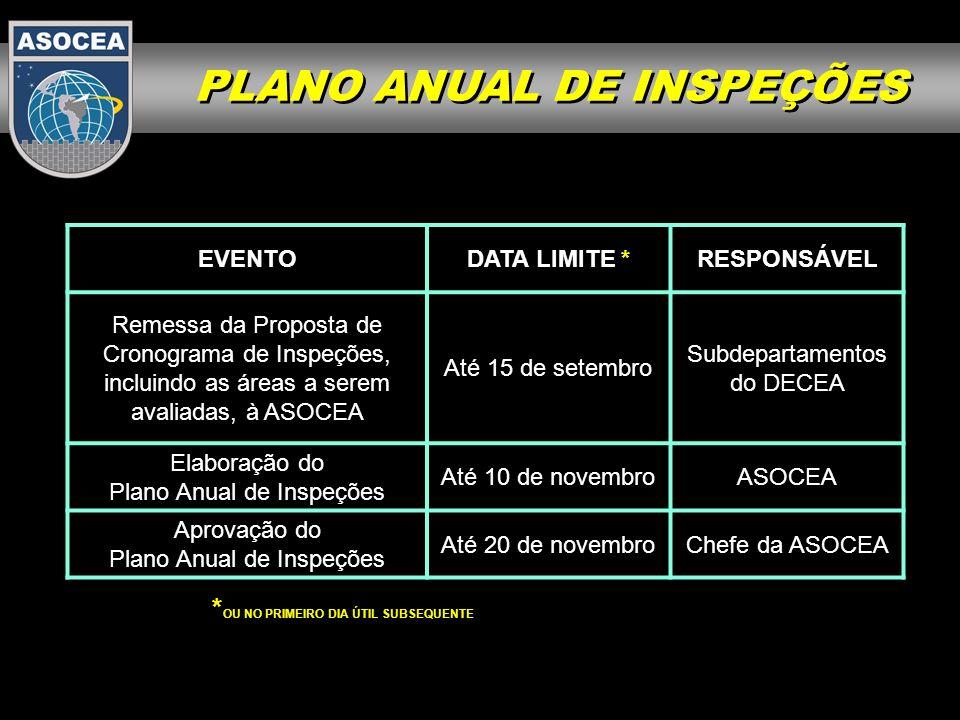 EVENTODATA LIMITE *RESPONSÁVEL Remessa da Proposta de Cronograma de Inspeções, incluindo as áreas a serem avaliadas, à ASOCEA Até 15 de setembro Subde