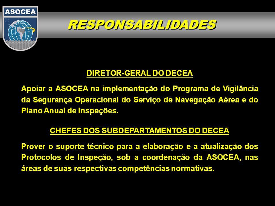RESPONSABILIDADES DIRETOR-GERAL DO DECEA Apoiar a ASOCEA na implementação do Programa de Vigilância da Segurança Operacional do Serviço de Navegação A