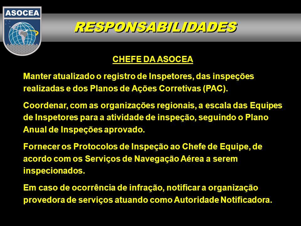 RESPONSABILIDADES CHEFE DA ASOCEA Manter atualizado o registro de Inspetores, das inspeções realizadas e dos Planos de Ações Corretivas (PAC). Coorden