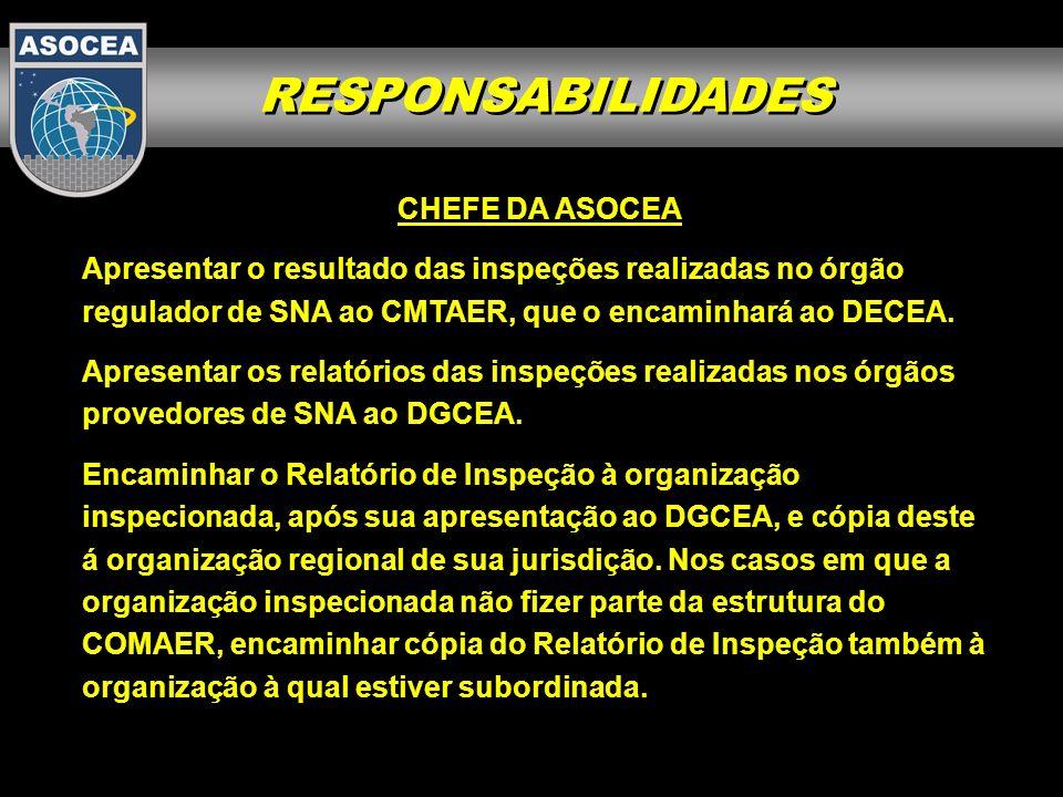 RESPONSABILIDADES CHEFE DA ASOCEA Apresentar o resultado das inspeções realizadas no órgão regulador de SNA ao CMTAER, que o encaminhará ao DECEA. Apr