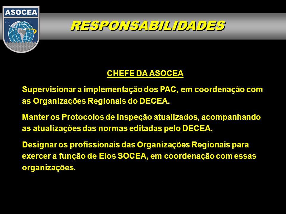 RESPONSABILIDADES CHEFE DA ASOCEA Supervisionar a implementação dos PAC, em coordenação com as Organizações Regionais do DECEA. Manter os Protocolos d