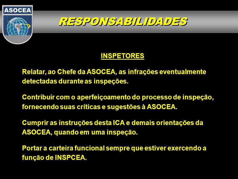 RESPONSABILIDADES INSPETORES Relatar, ao Chefe da ASOCEA, as infrações eventualmente detectadas durante as inspeções. Contribuir com o aperfeiçoamento