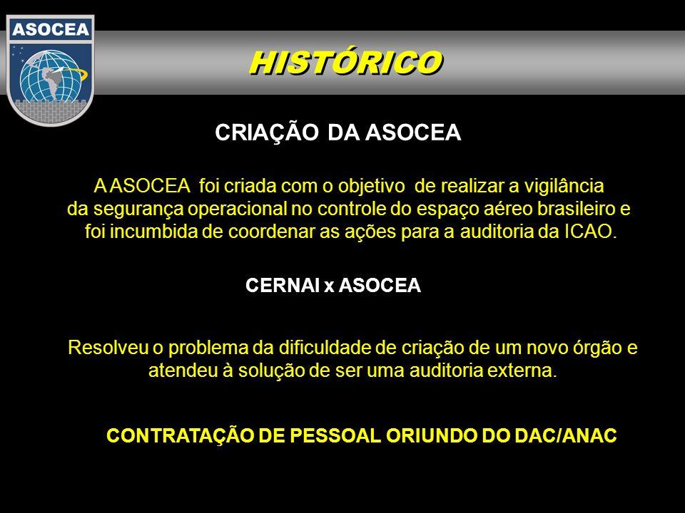 CERNAI x ASOCEA A ASOCEA foi criada com o objetivo de realizar a vigilância da segurança operacional no controle do espaço aéreo brasileiro e foi incu