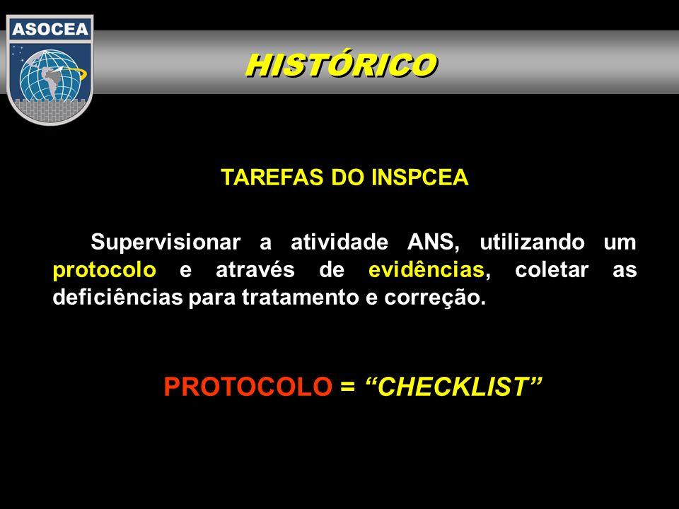 TAREFAS DO INSPCEA Supervisionar a atividade ANS, utilizando um protocolo e através de evidências, coletar as deficiências para tratamento e correção.