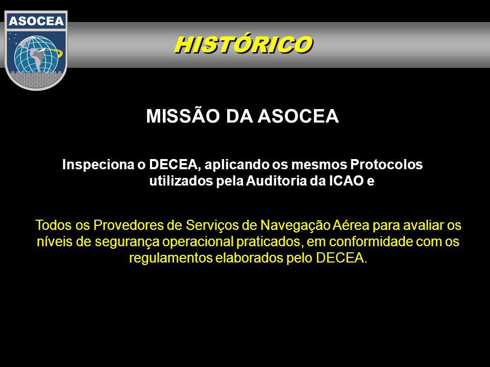 Inspeciona o DECEA, aplicando os mesmos Protocolos utilizados pela Auditoria da ICAO e Todos os Provedores de Serviços de Navegação Aérea para avaliar