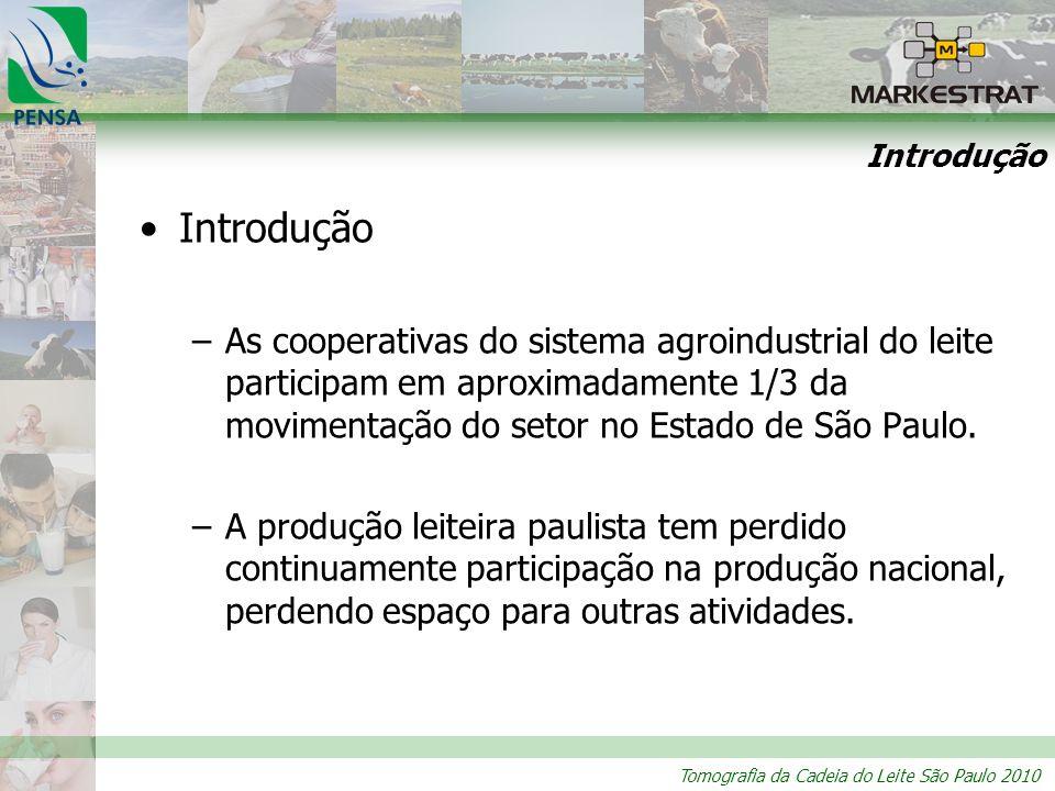 Tomografia da Cadeia do Leite São Paulo 2010 Introdução –As cooperativas do sistema agroindustrial do leite participam em aproximadamente 1/3 da movim