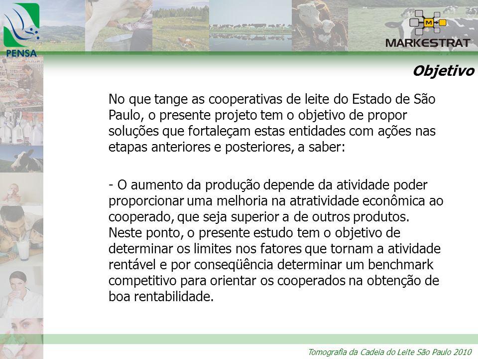 Tomografia da Cadeia do Leite São Paulo 2010 Objetivo No que tange as cooperativas de leite do Estado de São Paulo, o presente projeto tem o objetivo