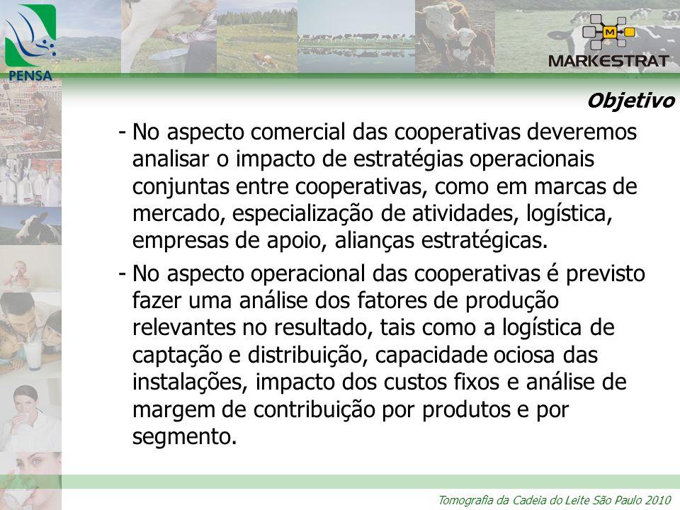 Tomografia da Cadeia do Leite São Paulo 2010 -No aspecto comercial das cooperativas deveremos analisar o impacto de estratégias operacionais conjuntas