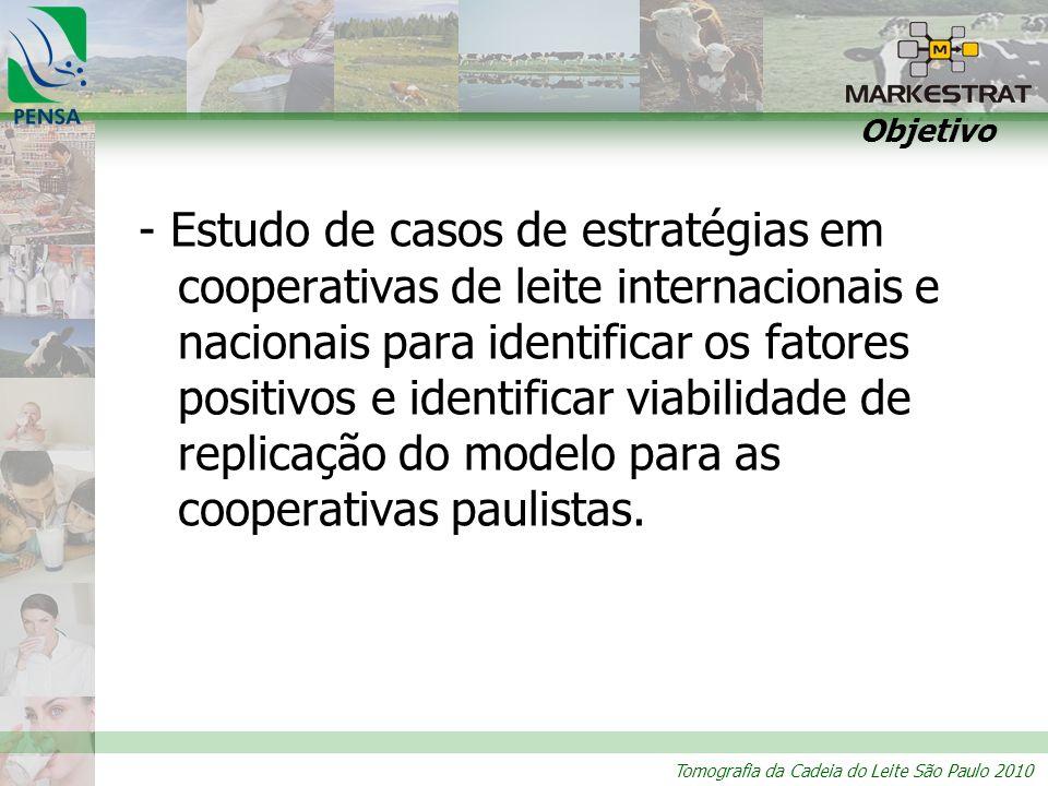 Tomografia da Cadeia do Leite São Paulo 2010 Objetivo - Estudo de casos de estratégias em cooperativas de leite internacionais e nacionais para identi