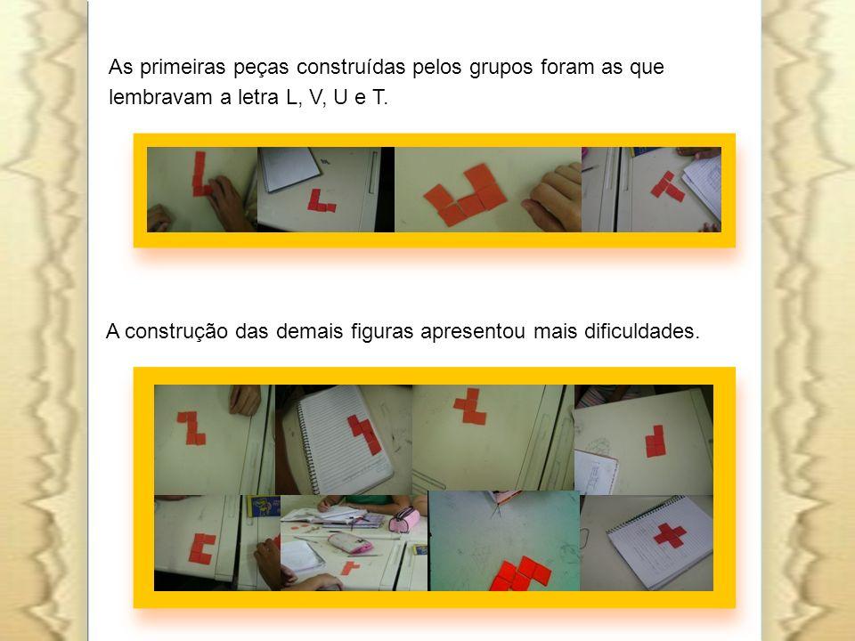 As primeiras peças construídas pelos grupos foram as que lembravam a letra L, V, U e T. A construção das demais figuras apresentou mais dificuldades.
