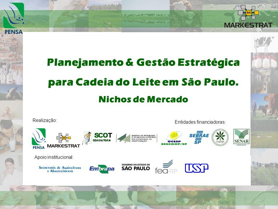 Planejamento & Gestão Estratégica para Cadeia do Leite em São Paulo. Nichos de Mercado Entidades financiadoras: Apoio institucional: Realização: