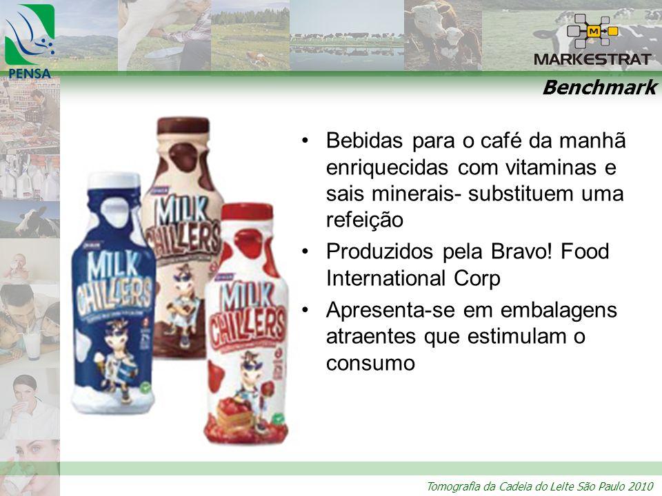 Tomografia da Cadeia do Leite São Paulo 2010 Benchmark Bebidas para o café da manhã enriquecidas com vitaminas e sais minerais- substituem uma refeição Produzidos pela Bravo.