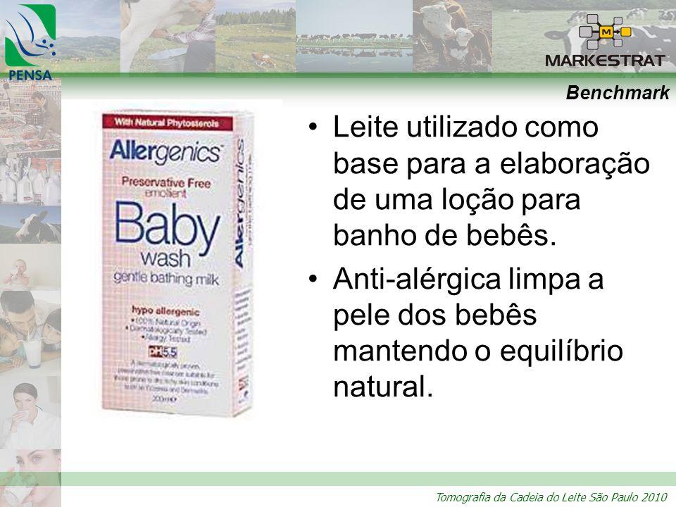 Tomografia da Cadeia do Leite São Paulo 2010 Benchmark Leite utilizado como base para a elaboração de uma loção para banho de bebês. Anti-alérgica lim