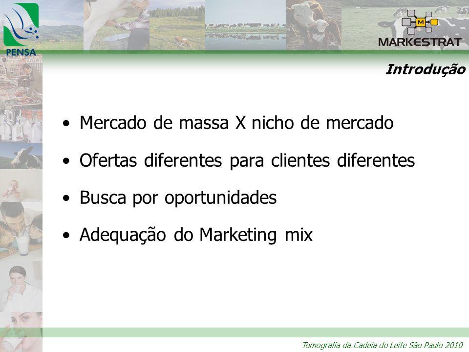 Tomografia da Cadeia do Leite São Paulo 2010 Introdução Mercado de massa X nicho de mercado Ofertas diferentes para clientes diferentes Busca por oportunidades Adequação do Marketing mix