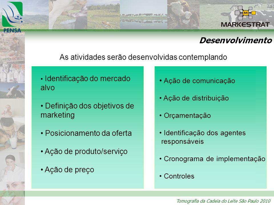 Tomografia da Cadeia do Leite São Paulo 2010 Desenvolvimento As atividades serão desenvolvidas contemplando Identificação do mercado alvo Definição do