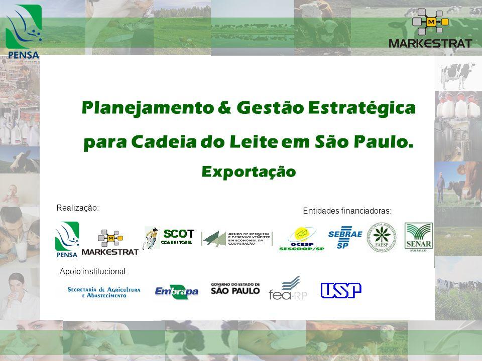 Planejamento & Gestão Estratégica para Cadeia do Leite em São Paulo. Exportação Entidades financiadoras: Apoio institucional: Realização: