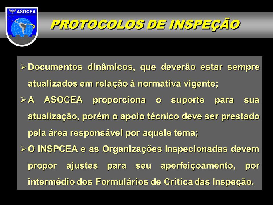 PROTOCOLOS DE INSPEÇÃO Documentos dinâmicos, que deverão estar sempre atualizados em relação à normativa vigente; Documentos dinâmicos, que deverão es