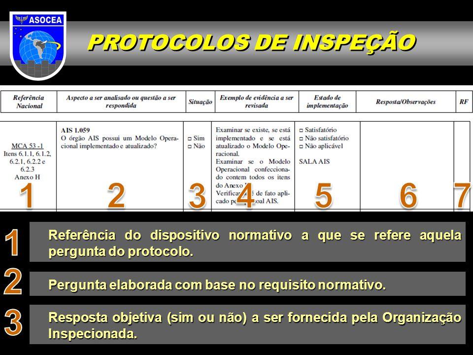 Referência do dispositivo normativo a que se refere aquela pergunta do protocolo. Pergunta elaborada com base no requisito normativo. Resposta objetiv