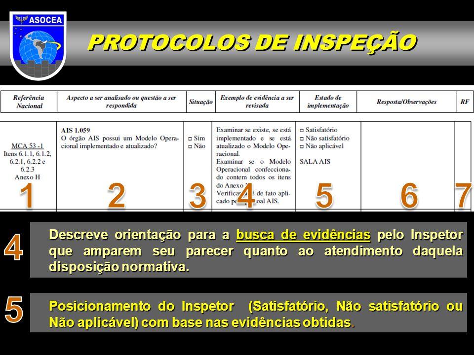 Descreve orientação para a busca de evidências pelo Inspetor que amparem seu parecer quanto ao atendimento daquela disposição normativa. Posicionament