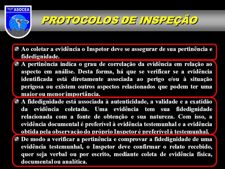 PROTOCOLOS DE INSPEÇÃO Ao coletar a evidência o Inspetor deve se assegurar de sua pertinência e fidedignidade. A pertinência indica o grau de correlaç