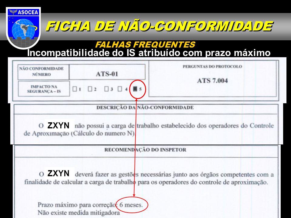ZXYN Incompatibilidade do IS atribuído com prazo máximo ZXYN FALHAS FREQUENTES FICHA DE NÃO-CONFORMIDADE