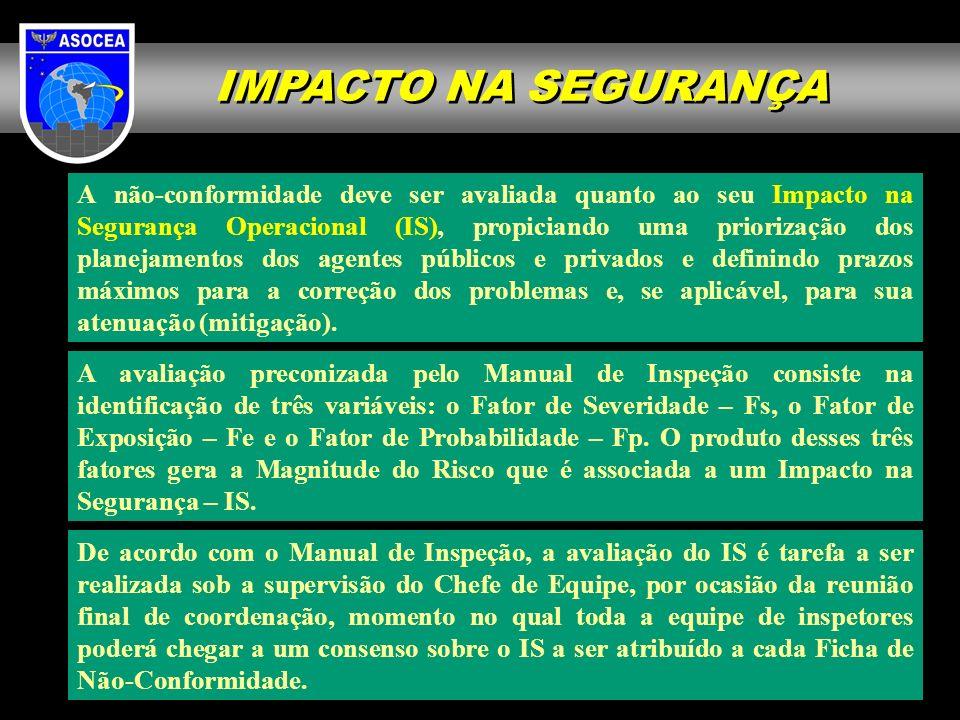 IMPACTO NA SEGURANÇA A avaliação preconizada pelo Manual de Inspeção consiste na identificação de três variáveis: o Fator de Severidade – Fs, o Fator