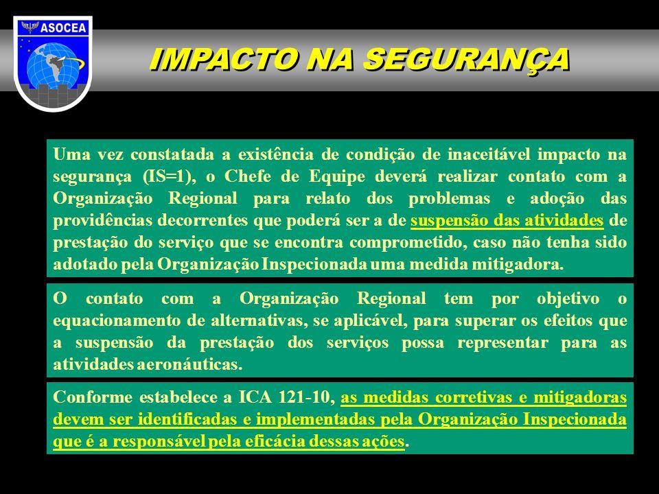 IMPACTO NA SEGURANÇA Uma vez constatada a existência de condição de inaceitável impacto na segurança (IS=1), o Chefe de Equipe deverá realizar contato