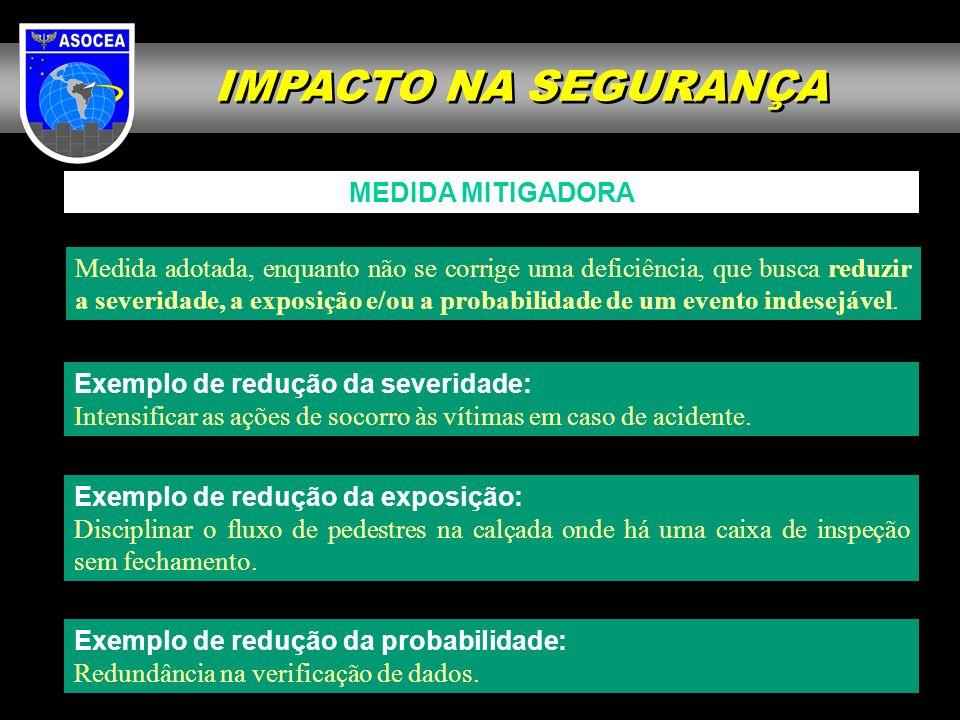 IMPACTO NA SEGURANÇA MEDIDA MITIGADORA Medida adotada, enquanto não se corrige uma deficiência, que busca reduzir a severidade, a exposição e/ou a pro
