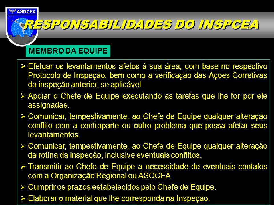 RESPONSABILIDADES DO INSPCEA CHEFE DE EQUIPE Coordenar todas as atividades da Inspeção, incluindo a supervisão das tarefas dos Membros da Equipe, até a confecção do Relatório de Inspeção.
