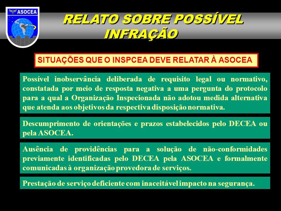 Possível inobservância deliberada de requisito legal ou normativo, constatada por meio de resposta negativa a uma pergunta do protocolo para a qual a