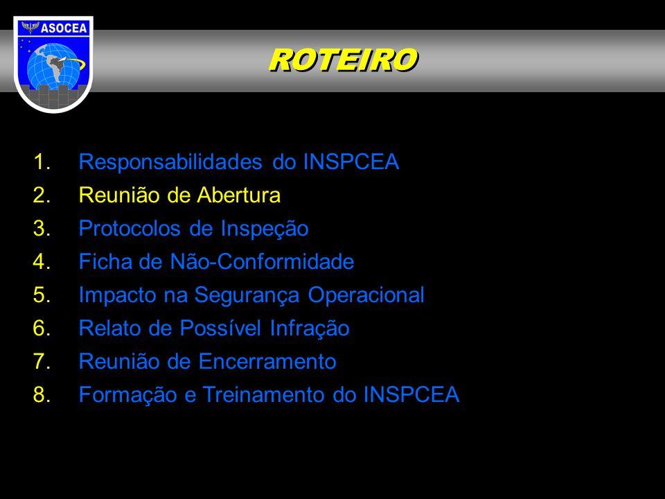 1. Responsabilidades do INSPCEA 2. Reunião de Abertura 3. Protocolos de Inspeção 4. Ficha de Não-Conformidade 5. Impacto na Segurança Operacional 6. R