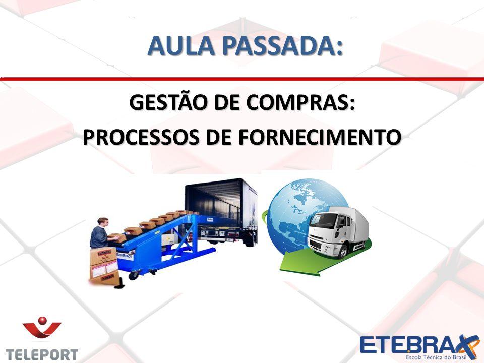AULA PASSADA: AULA PASSADA: GESTÃO DE COMPRAS: PROCESSOS DE FORNECIMENTO