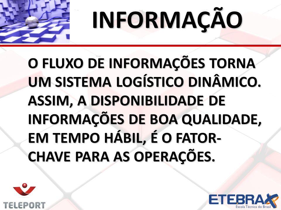 INFORMAÇÃO O FLUXO DE INFORMAÇÕES TORNA UM SISTEMA LOGÍSTICO DINÂMICO.