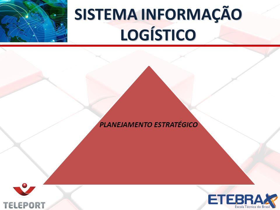 SISTEMA INFORMAÇÃO LOGÍSTICO PLANEJAMENTO ESTRATÉGICO