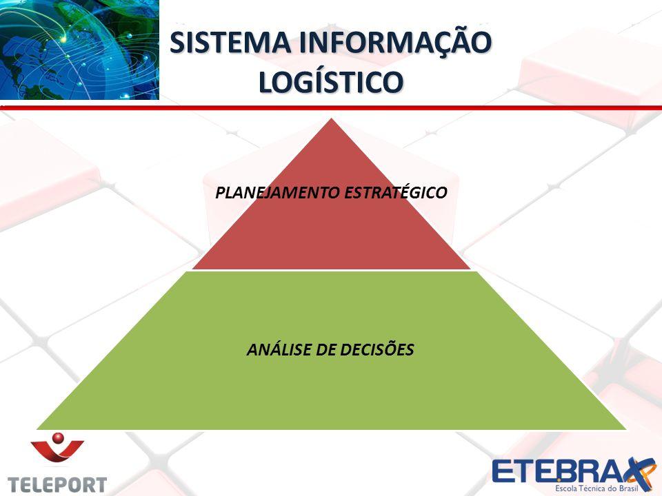 SISTEMA INFORMAÇÃO LOGÍSTICO PLANEJAMENTO ESTRATÉGICO ANÁLISE DE DECISÕES