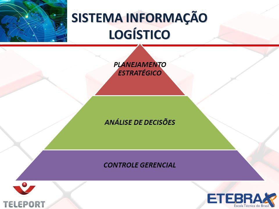 SISTEMA INFORMAÇÃO LOGÍSTICO PLANEJAMENTO ESTRATÉGICO ANÁLISE DE DECISÕES CONTROLE GERENCIAL