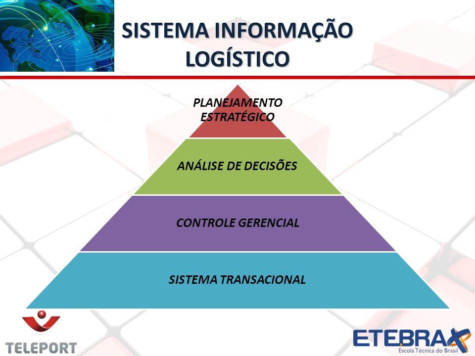 SISTEMA INFORMAÇÃO LOGÍSTICO PLANEJAMENTO ESTRATÉGICO ANÁLISE DE DECISÕES CONTROLE GERENCIAL SISTEMA TRANSACIONAL