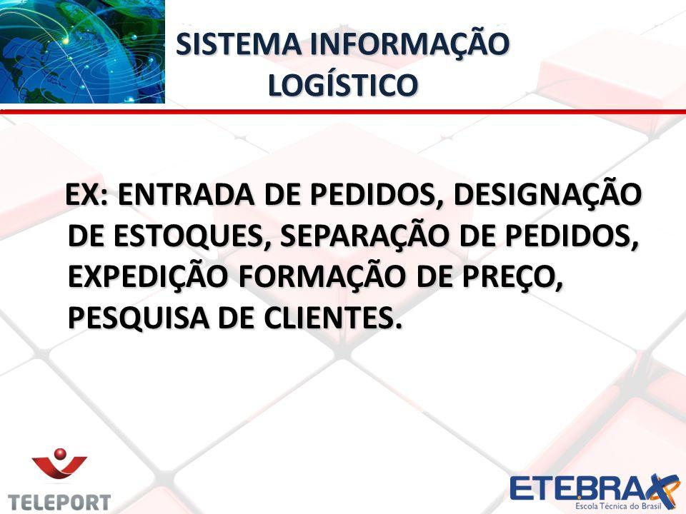 SISTEMA INFORMAÇÃO LOGÍSTICO EX: ENTRADA DE PEDIDOS, DESIGNAÇÃO DE ESTOQUES, SEPARAÇÃO DE PEDIDOS, EXPEDIÇÃO FORMAÇÃO DE PREÇO, PESQUISA DE CLIENTES.