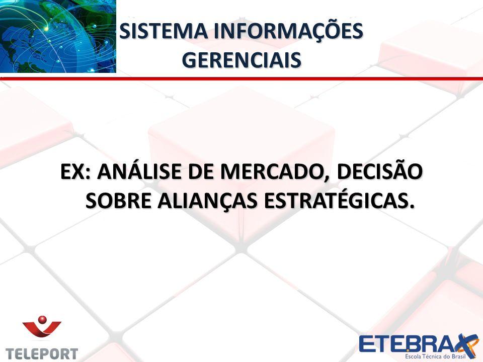 SISTEMA INFORMAÇÕES GERENCIAIS EX: ANÁLISE DE MERCADO, DECISÃO SOBRE ALIANÇAS ESTRATÉGICAS.