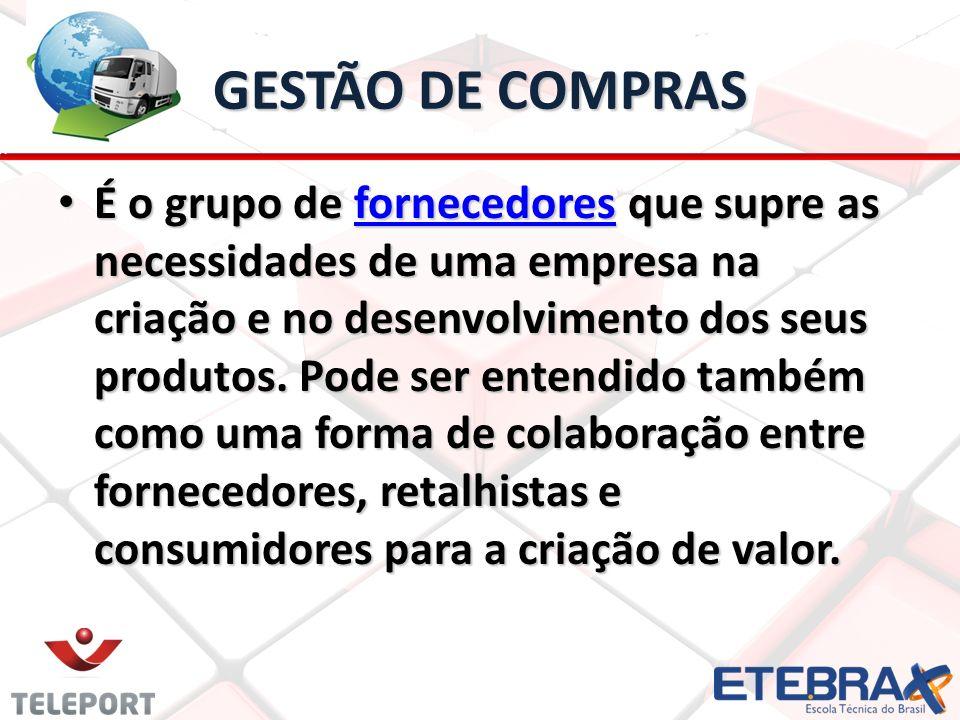 GESTÃO DE COMPRAS É o grupo de fornecedores que supre as necessidades de uma empresa na criação e no desenvolvimento dos seus produtos.