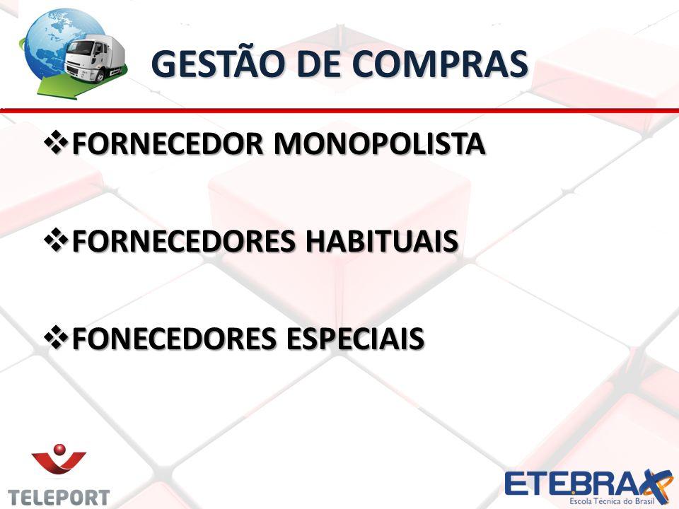 GESTÃO DE COMPRAS FORNECEDOR MONOPOLISTA FORNECEDOR MONOPOLISTA FORNECEDORES HABITUAIS FORNECEDORES HABITUAIS FONECEDORES ESPECIAIS FONECEDORES ESPECIAIS