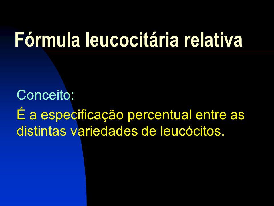 Fórmula leucocitária relativa Sinonímia: Contagem especifica Contagem diferencial Leucograma