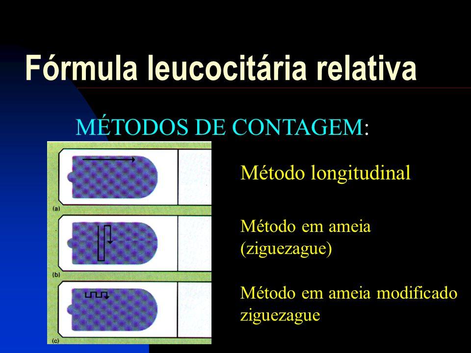 VALORES DE REFERÊNCIA – ADULTOo LEUCOGRAMA RELATIVA % ABSOLUTA ( l) LEUCÓCITOS - 4.500 A 10.000 Bastões 1 a 5 45 a 500 Segmentados 50 a 60 2.250 a 6.000 Neutrófilos totais 51 a 65 2.295 a 6.500 Eosinófilos 1 a 4 45 a 400 Basófilos 0 a 1 0 a 100 Linfócitos 20 a 33 900 a 3.300 Monócitos 2 a 8 90 a 800 VALORES DE REFERÊNCIA - IV