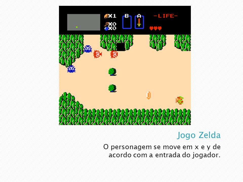 O personagem se move em x e y de acordo com a entrada do jogador.